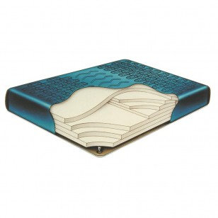 Best Motion Free Waterbed Waterbed Mattress Reviews