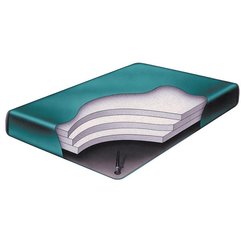 Waveless Waterbed Mattress HardsideWaterbed Sale