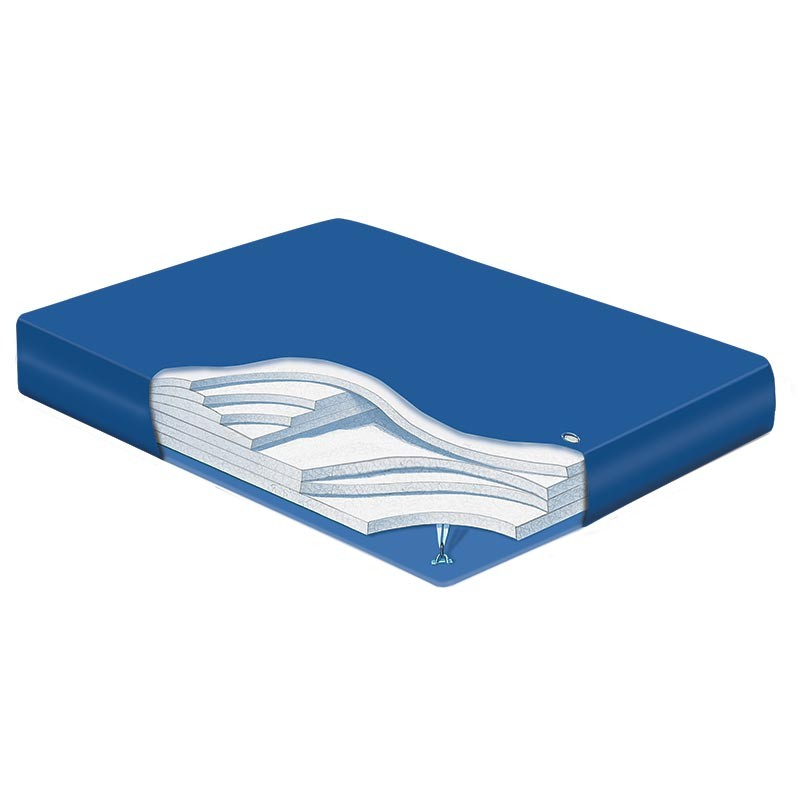 Replacement Waterbed Bladder Boyd Flotation Waterbed