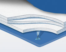 Your Source for Waterbed Replacement Bladders