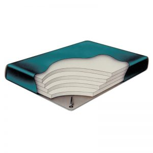Waveless Waterbed Contura